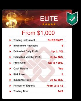 elite table image