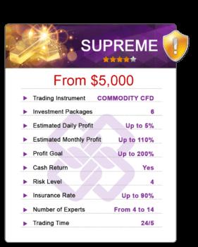 supreme table image