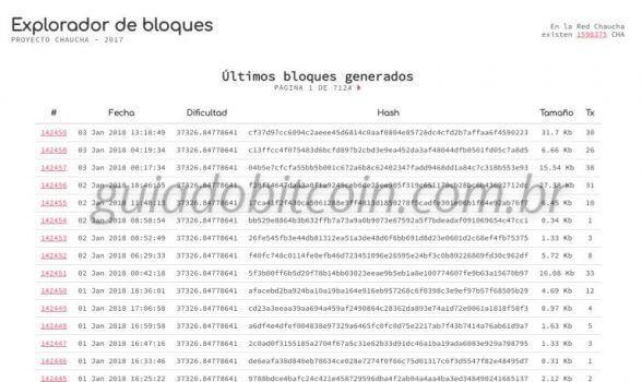 gráfico mineração criptomoeda chilena chaucha