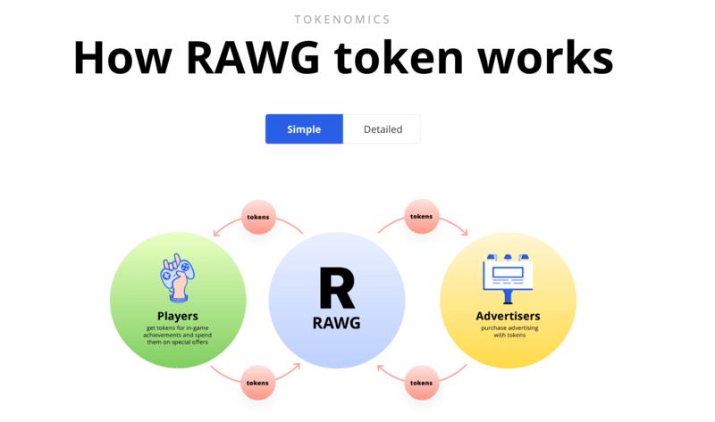 how rawg works