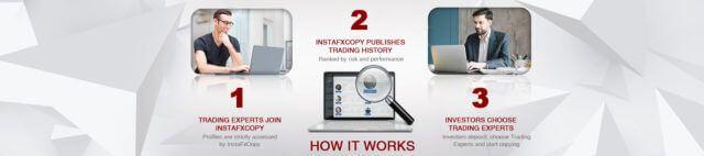 how it workd InstaFXCopy