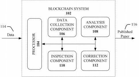 ibm-data-blockchain