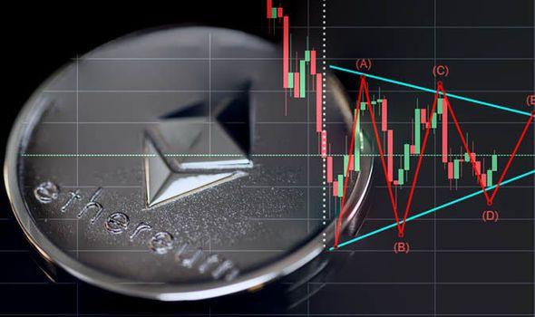 analise criptomoeda hoje trading de moedas virtuais