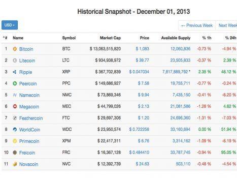 guadagna 1 bitcoin al giorno come farsi pagare da tiktok