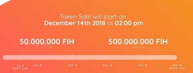 vendas dos tokens FIH