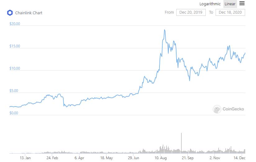bitcoin sta je